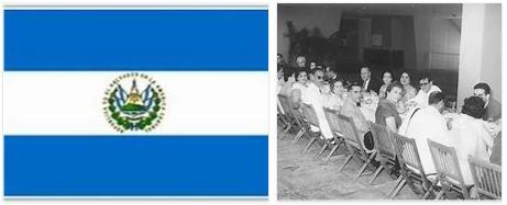 El Salvador History Timeline