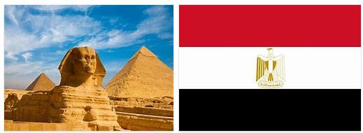 Travel Facts about Egypt